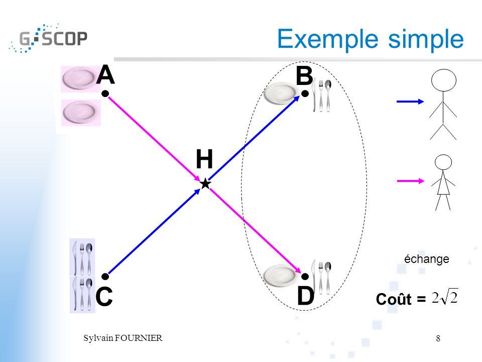 Exemple simple A B H échange C D Coût = Sylvain FOURNIER
