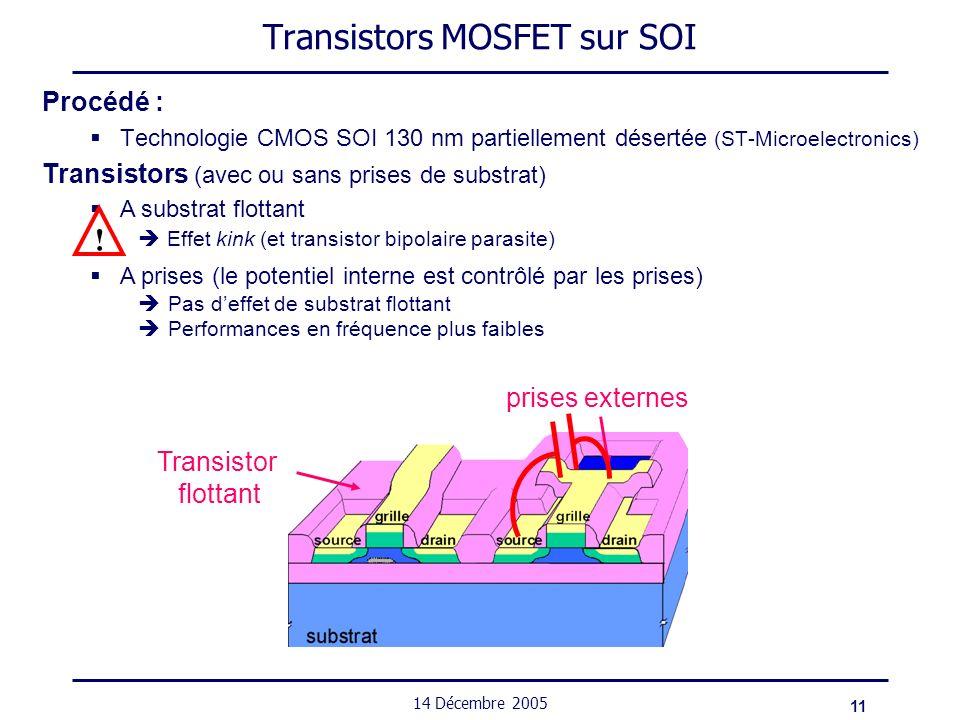 Transistors MOSFET sur SOI