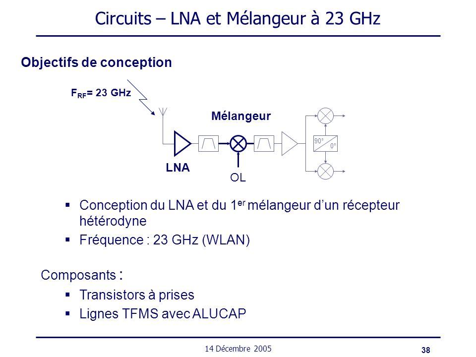 Circuits – LNA et Mélangeur à 23 GHz