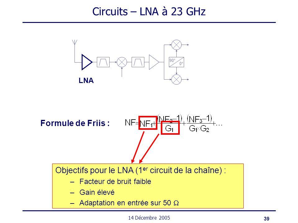 Circuits – LNA à 23 GHz Formule de Friis :