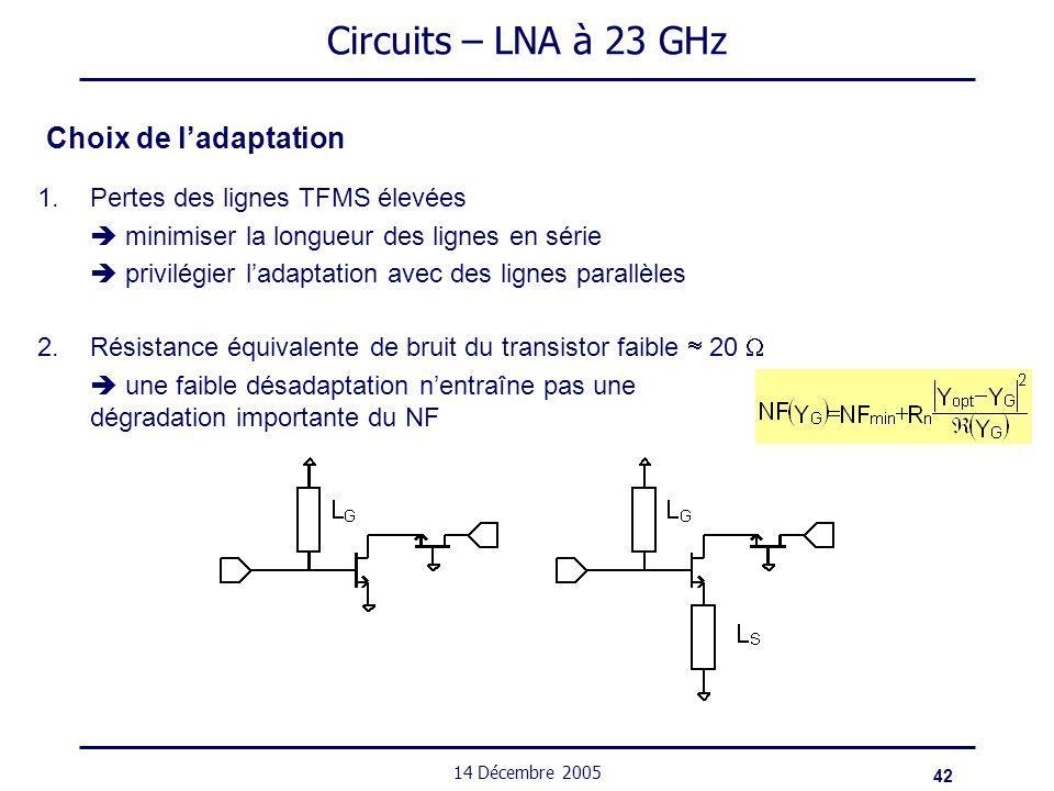 Circuits – LNA à 23 GHz Choix de l'adaptation