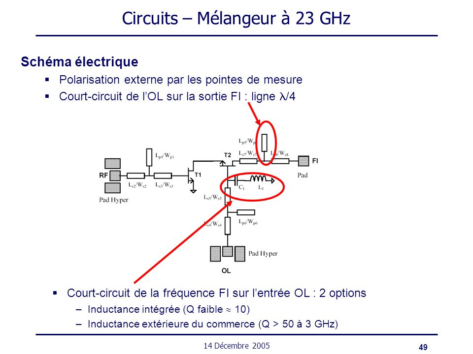 Circuits – Mélangeur à 23 GHz
