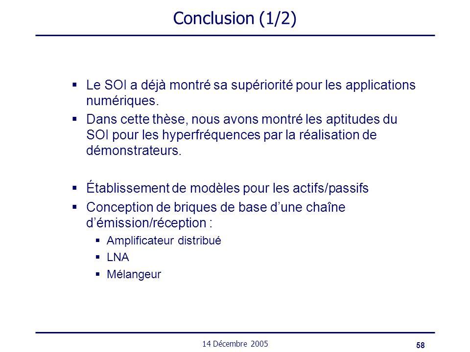 Conclusion (1/2) Le SOI a déjà montré sa supériorité pour les applications numériques.