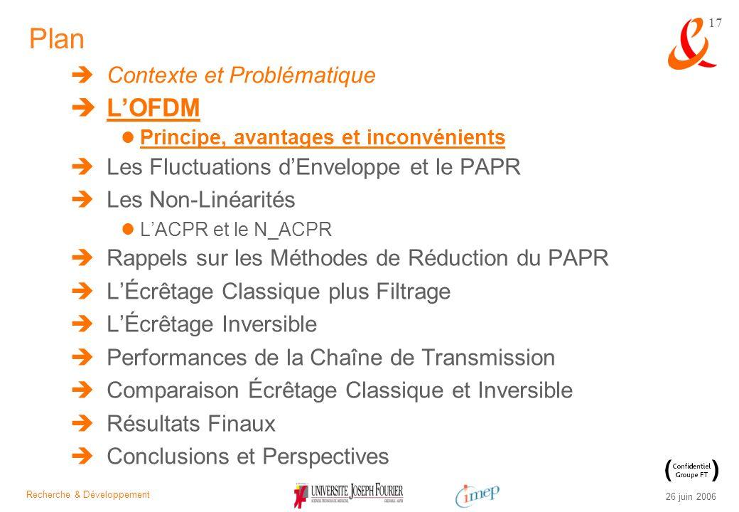 Plan L'OFDM Contexte et Problématique