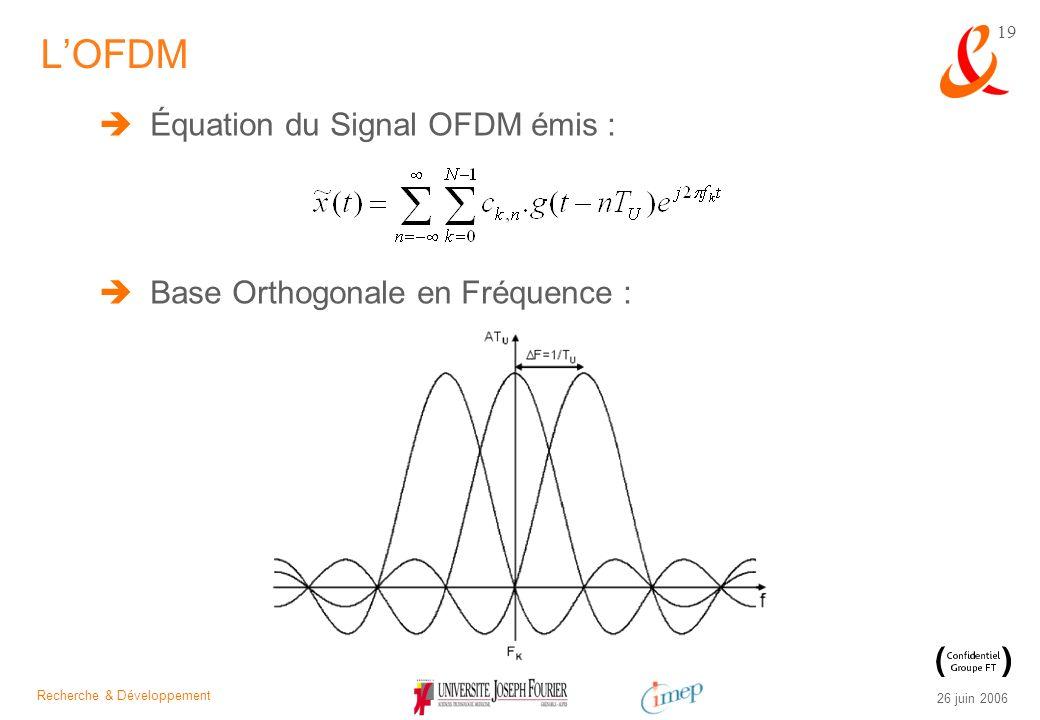 L'OFDM Équation du Signal OFDM émis : Base Orthogonale en Fréquence :