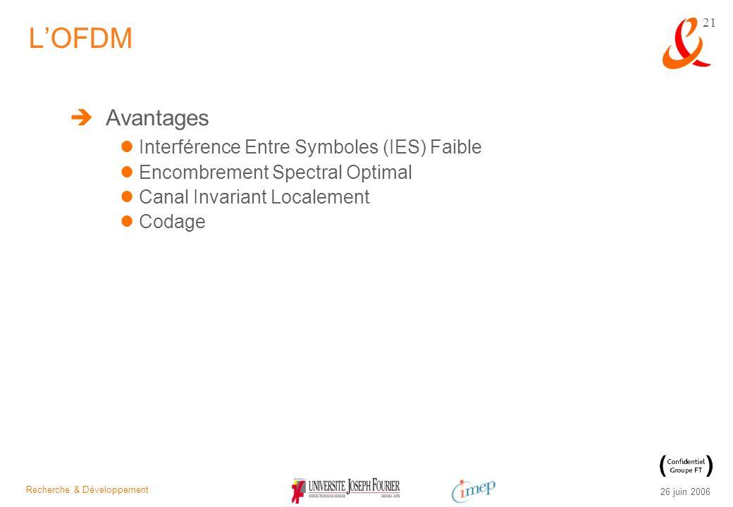 L'OFDM Avantages Interférence Entre Symboles (IES) Faible
