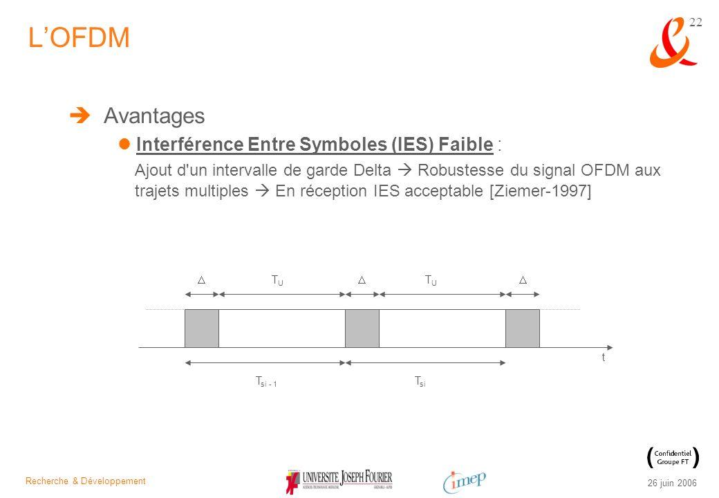L'OFDM Avantages Interférence Entre Symboles (IES) Faible :