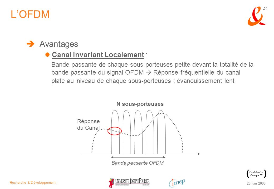 L'OFDM Avantages Canal Invariant Localement :