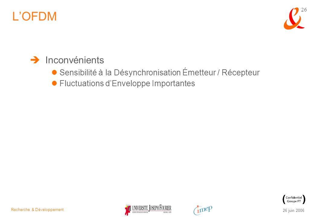 L'OFDM Inconvénients. Sensibilité à la Désynchronisation Émetteur / Récepteur.