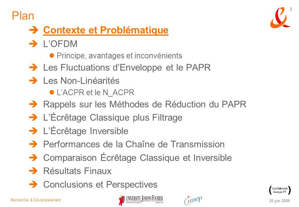 Plan Contexte et Problématique L'OFDM