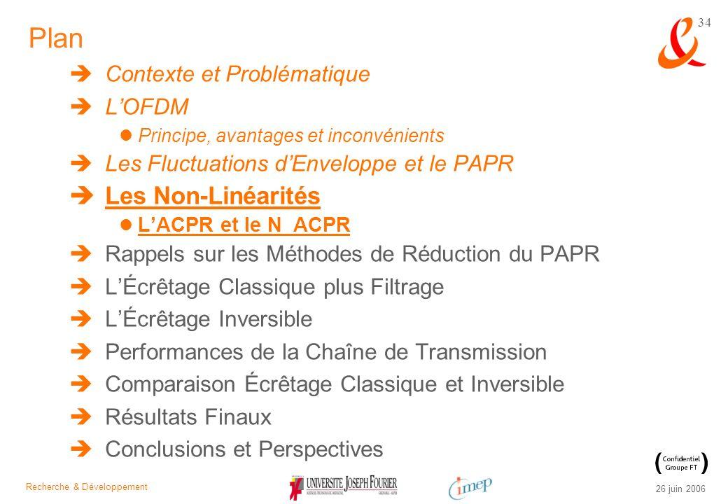 Plan Les Non-Linéarités Contexte et Problématique L'OFDM