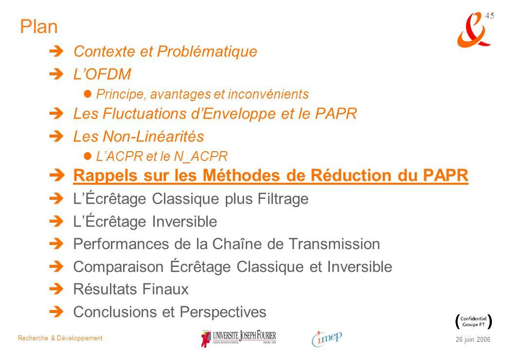 Plan Rappels sur les Méthodes de Réduction du PAPR