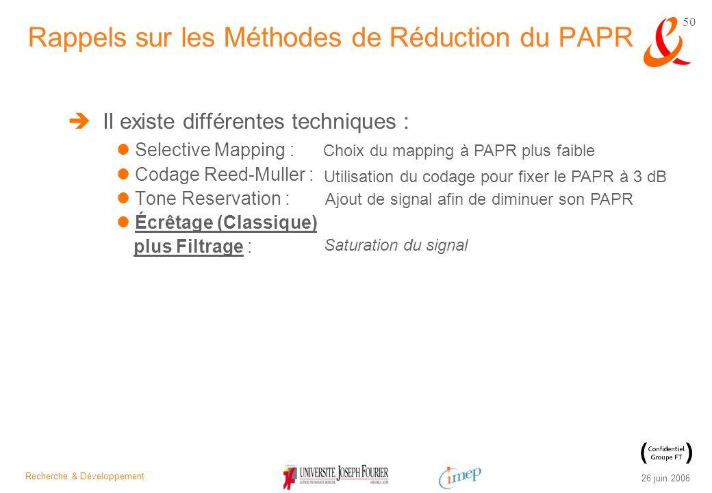 Rappels sur les Méthodes de Réduction du PAPR