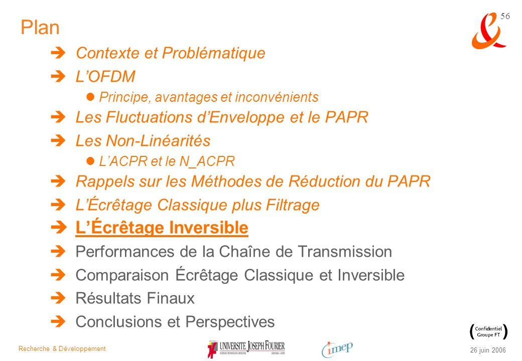 Plan L'Écrêtage Inversible Contexte et Problématique L'OFDM