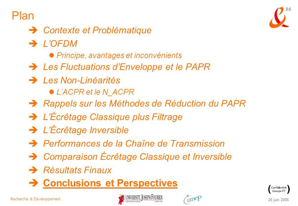 Plan Conclusions et Perspectives Contexte et Problématique L'OFDM