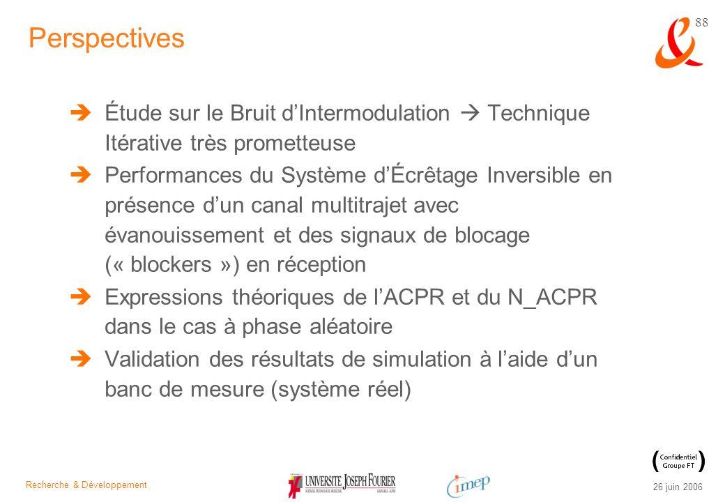 Perspectives Étude sur le Bruit d'Intermodulation  Technique Itérative très prometteuse.