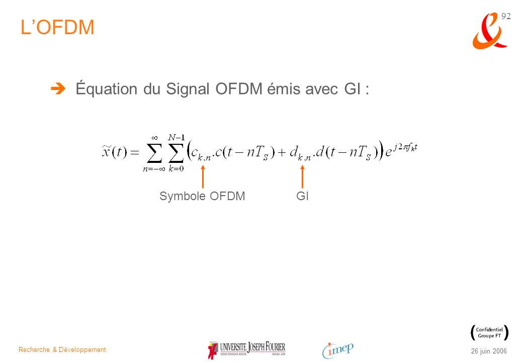L'OFDM Équation du Signal OFDM émis avec GI : Symbole OFDM GI