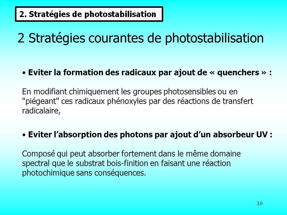 2 Stratégies courantes de photostabilisation