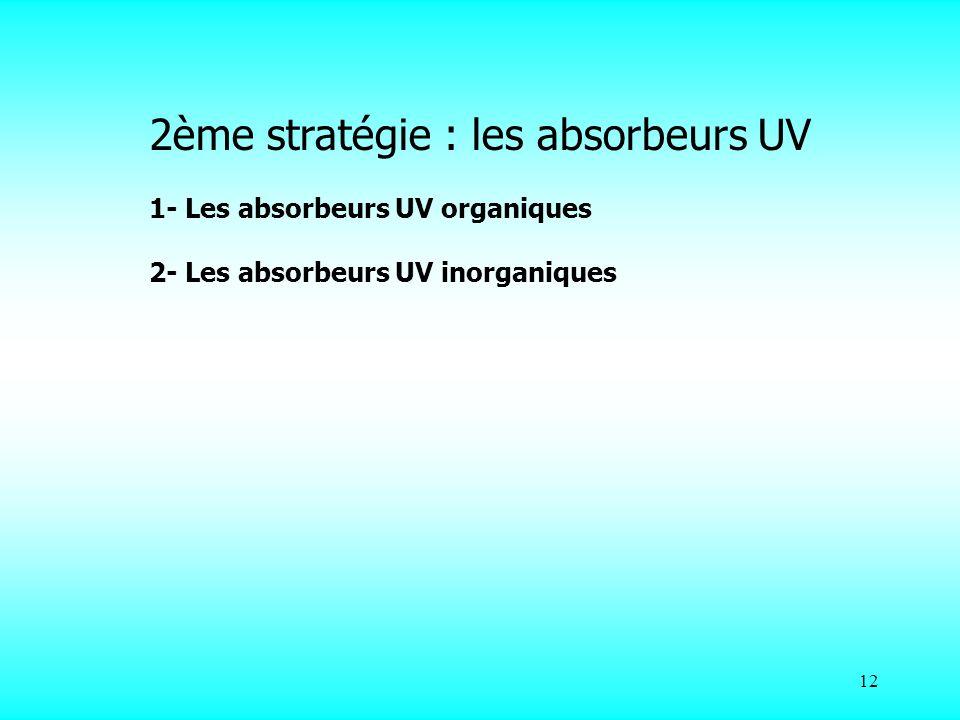 2ème stratégie : les absorbeurs UV 1- Les absorbeurs UV organiques 2- Les absorbeurs UV inorganiques