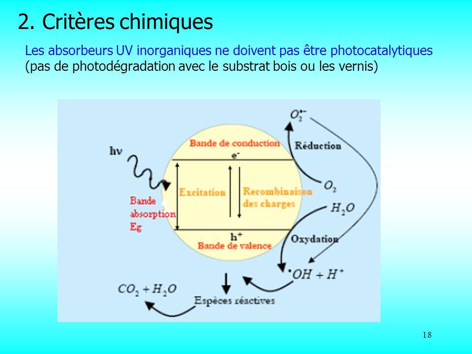 2. Critères chimiques