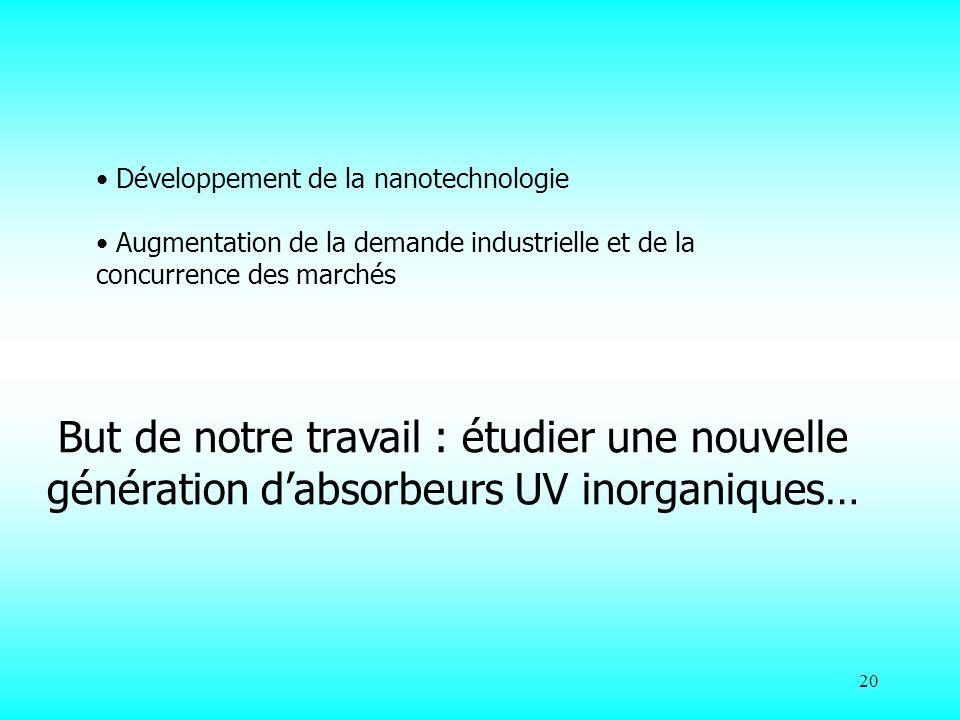 Développement de la nanotechnologie