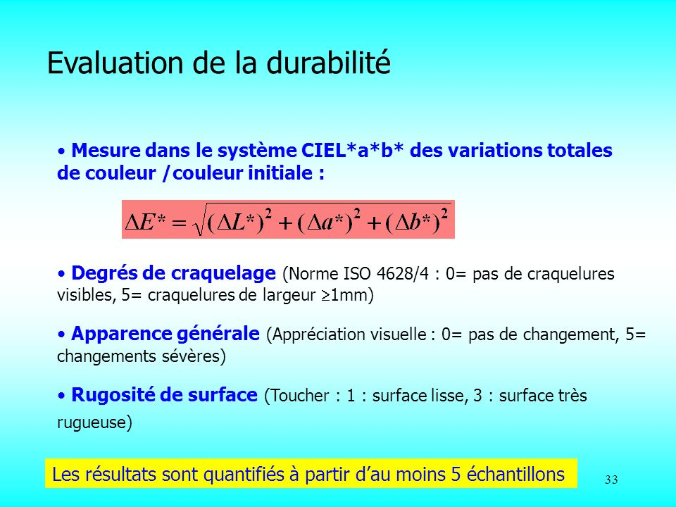 Evaluation de la durabilité