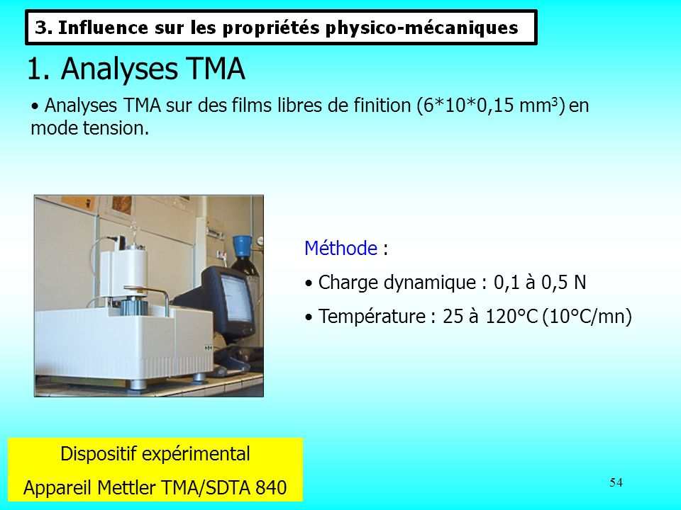 1. Analyses TMA Analyses TMA sur des films libres de finition (6*10*0,15 mm3) en mode tension. Méthode :