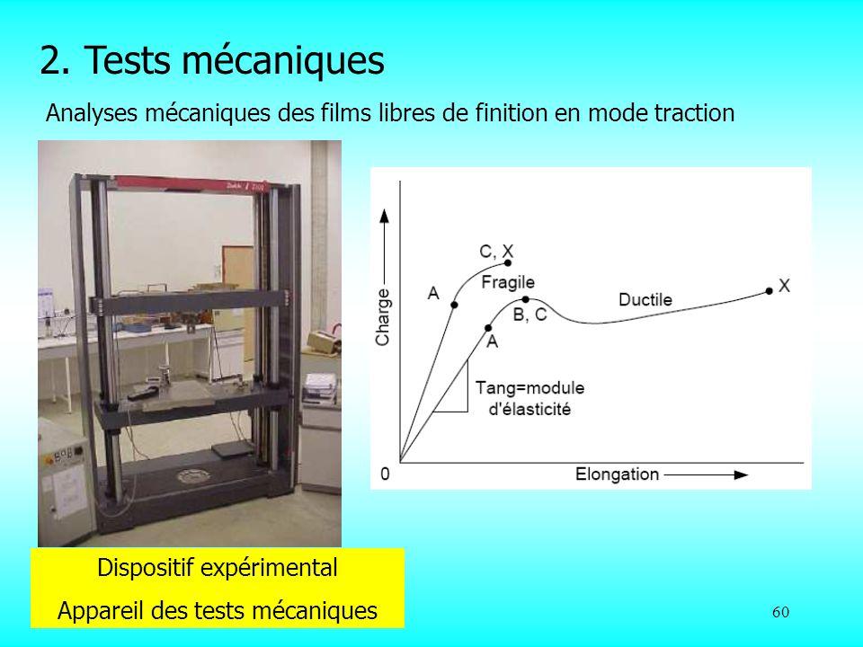 2. Tests mécaniques Analyses mécaniques des films libres de finition en mode traction. Dispositif expérimental.
