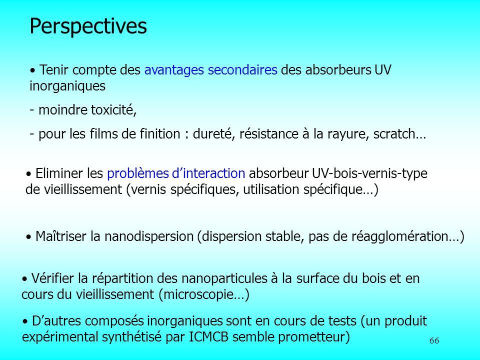 Perspectives Tenir compte des avantages secondaires des absorbeurs UV inorganiques. moindre toxicité,