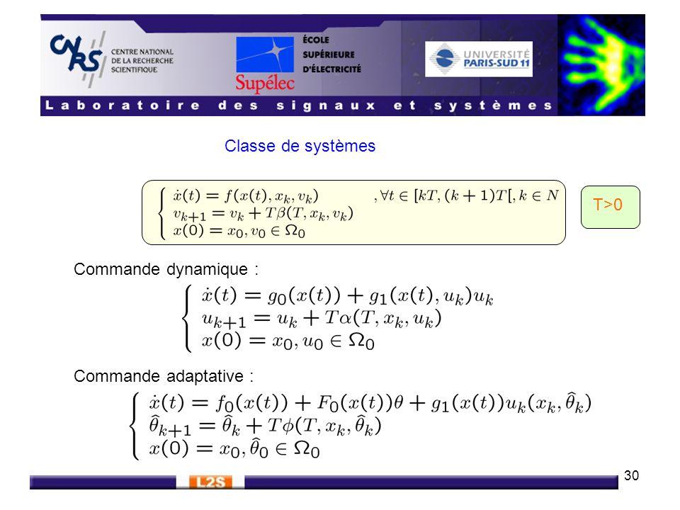 Classe de systèmes T>0 Commande dynamique : Commande adaptative :