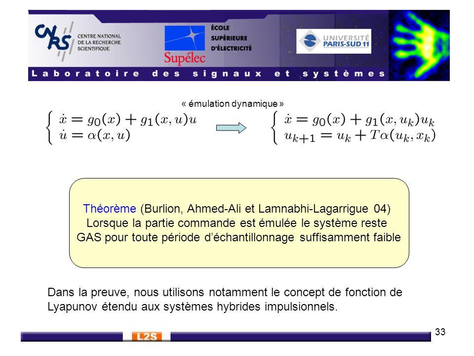 Théorème (Burlion, Ahmed-Ali et Lamnabhi-Lagarrigue 04)