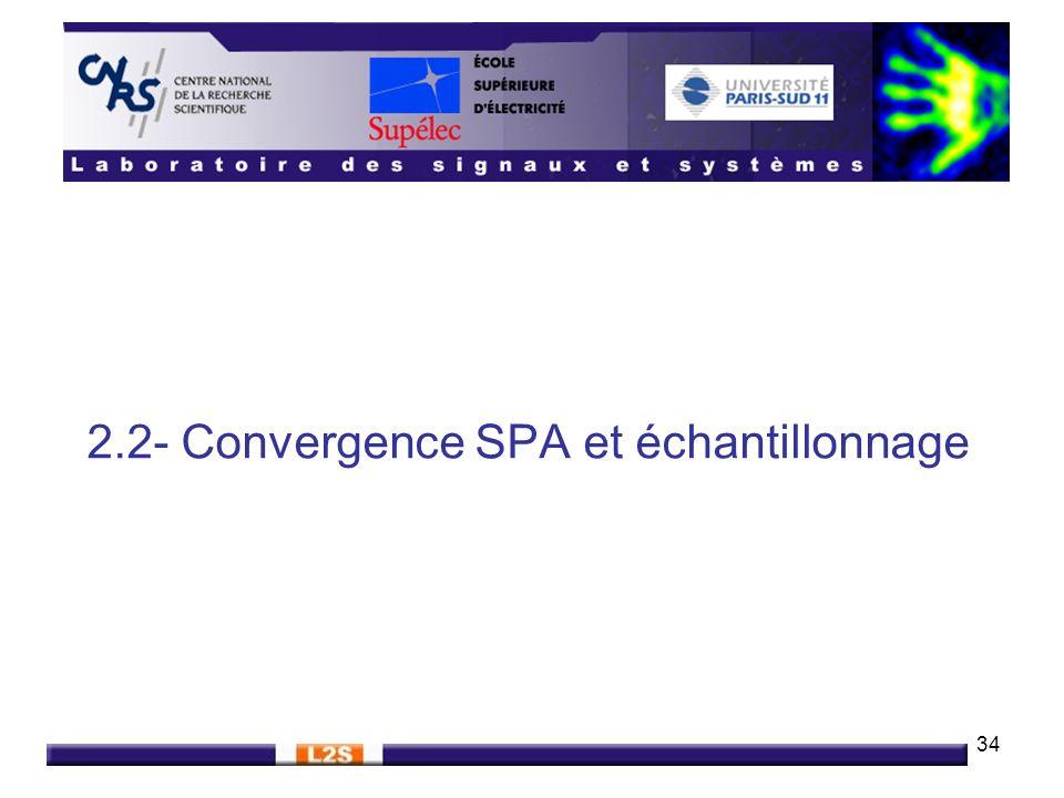 2.2- Convergence SPA et échantillonnage