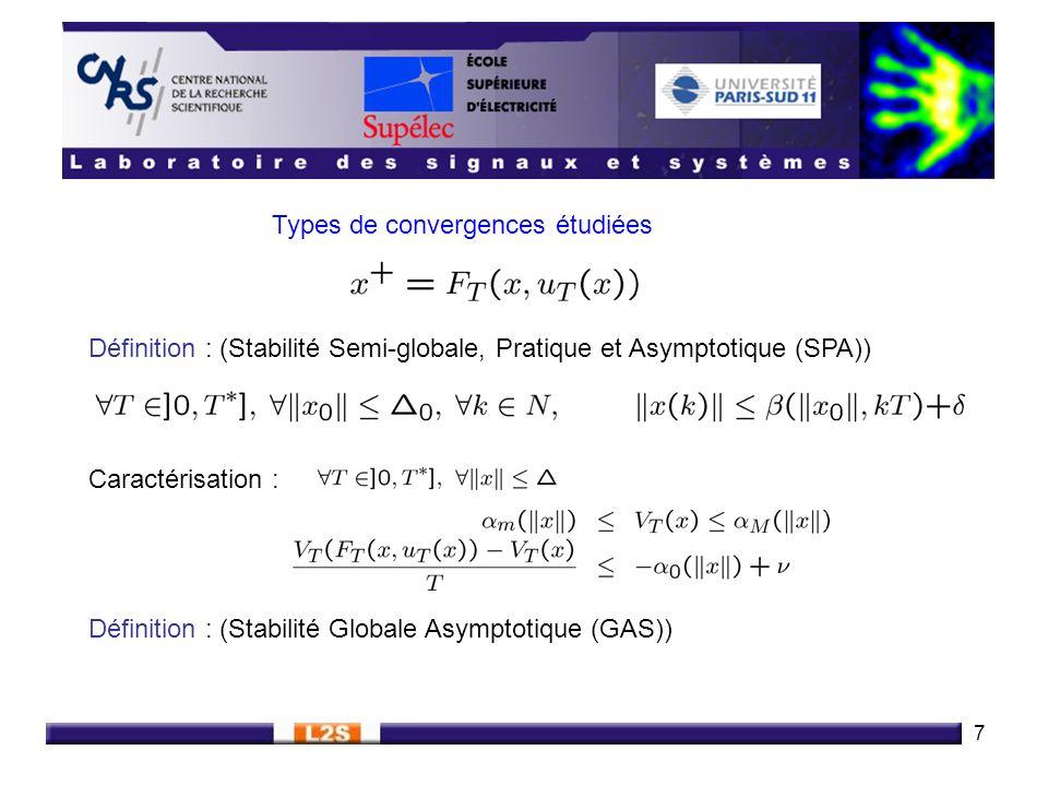 Types de convergences étudiées