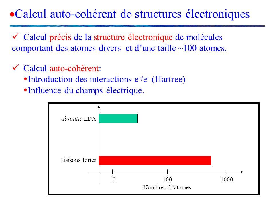 Calcul auto-cohérent de structures électroniques