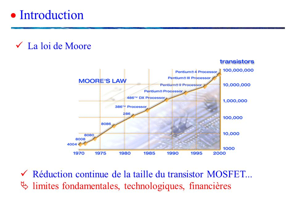  Introduction  La loi de Moore