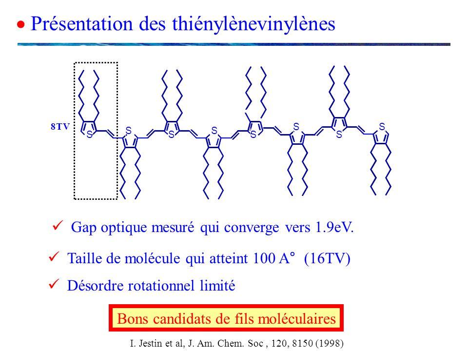  Présentation des thiénylènevinylènes