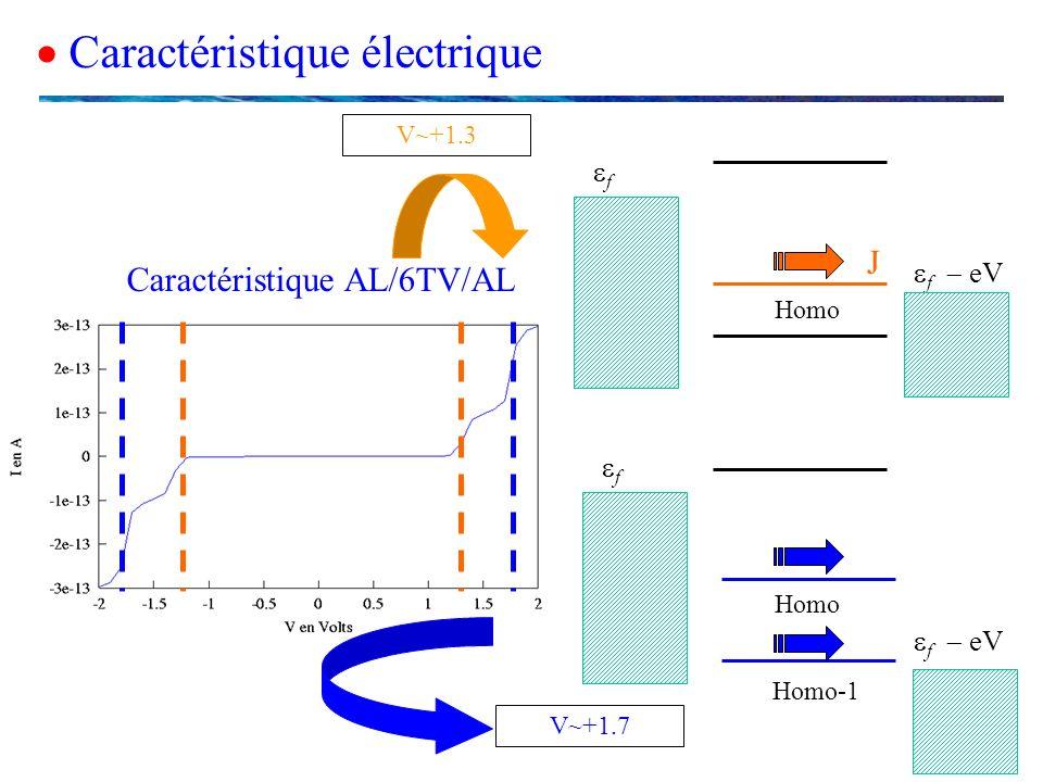 Caractéristique AL/6TV/AL