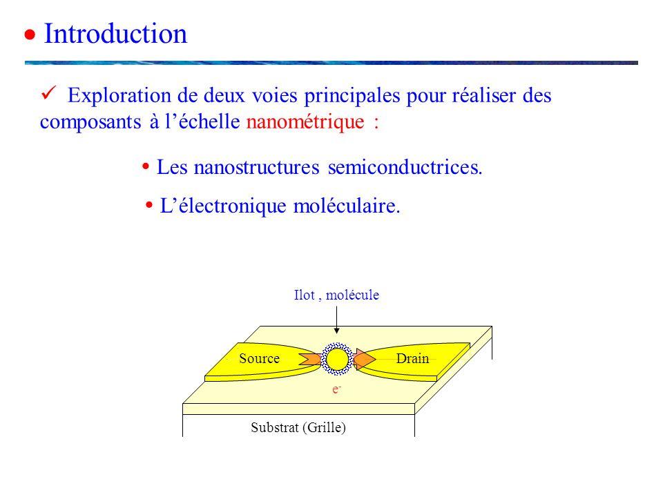  Introduction  Exploration de deux voies principales pour réaliser des. composants à l'échelle nanométrique :