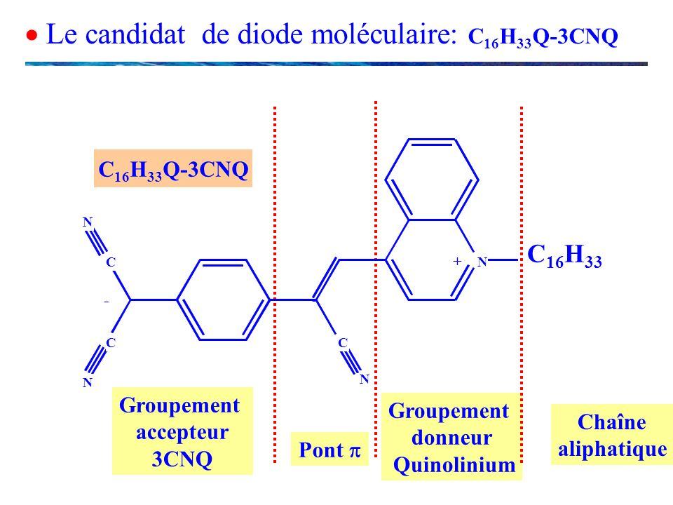  Le candidat de diode moléculaire: C16H33Q-3CNQ