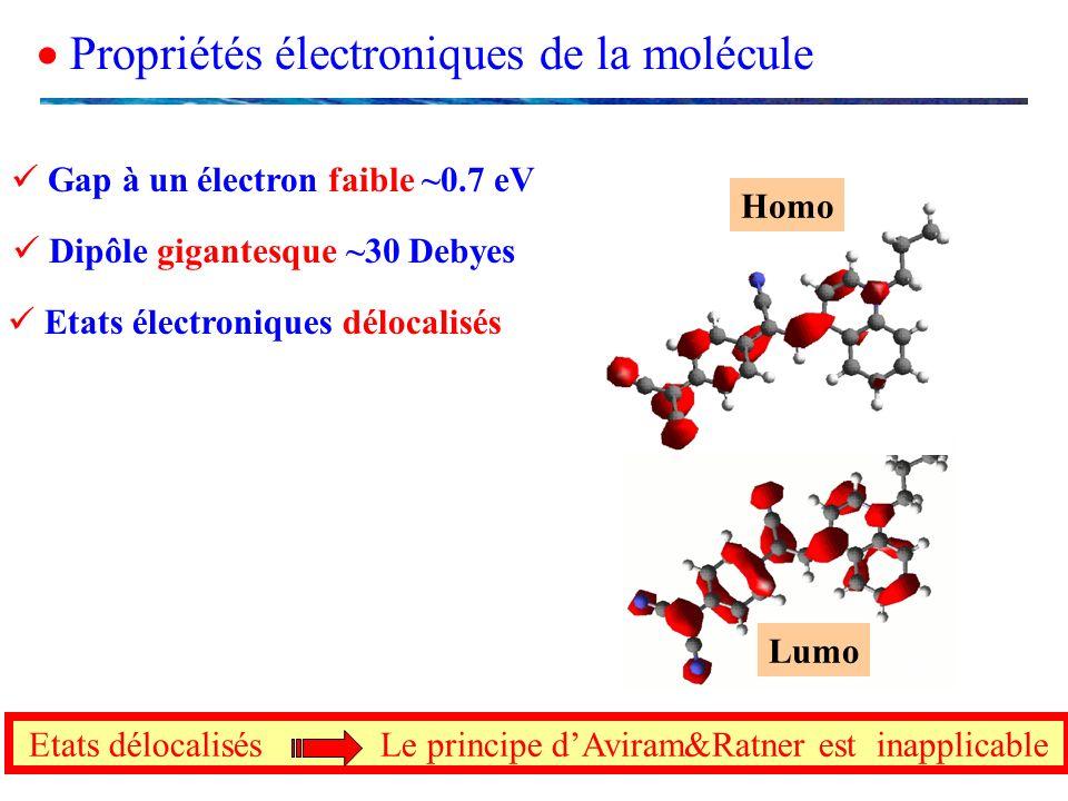  Propriétés électroniques de la molécule