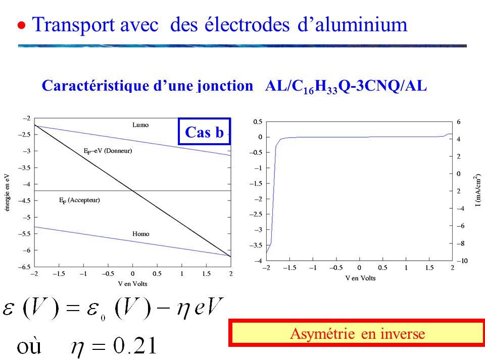 Caractéristique d'une jonction AL/C16H33Q-3CNQ/AL
