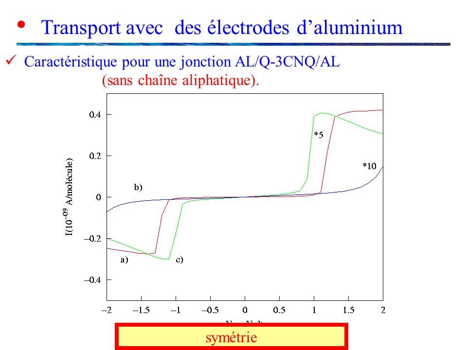 Transport avec des électrodes d'aluminium