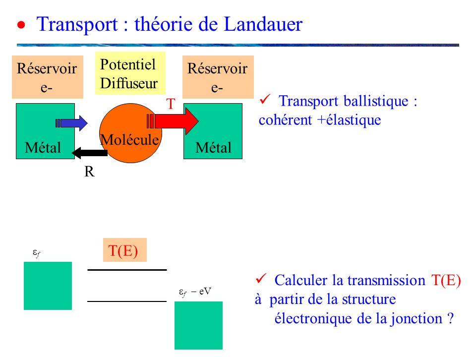  Transport : théorie de Landauer