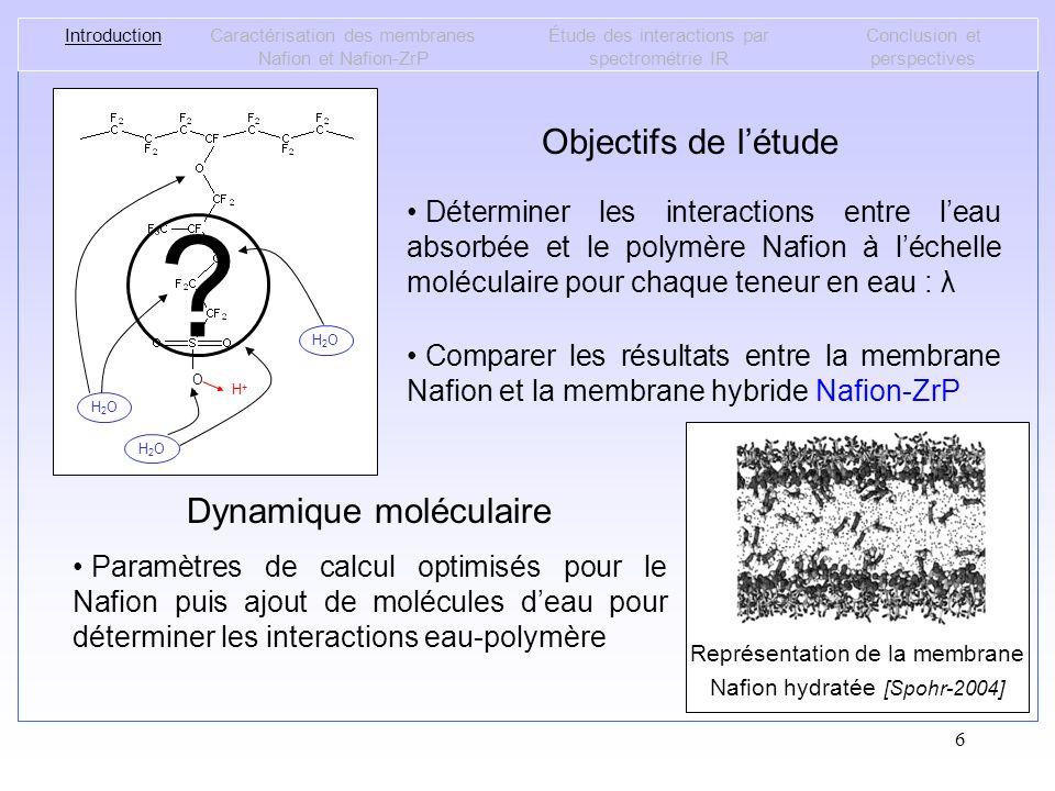 Objectifs de l'étude Dynamique moléculaire