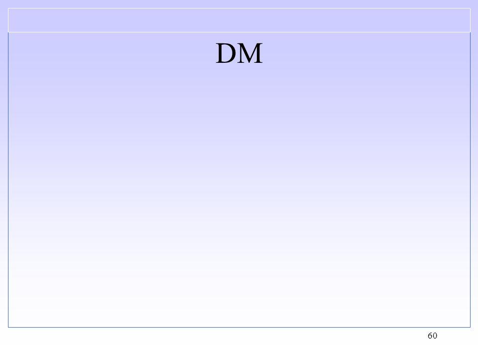 DM Membrane commerciale : rouge Membrane reconstituée : noir