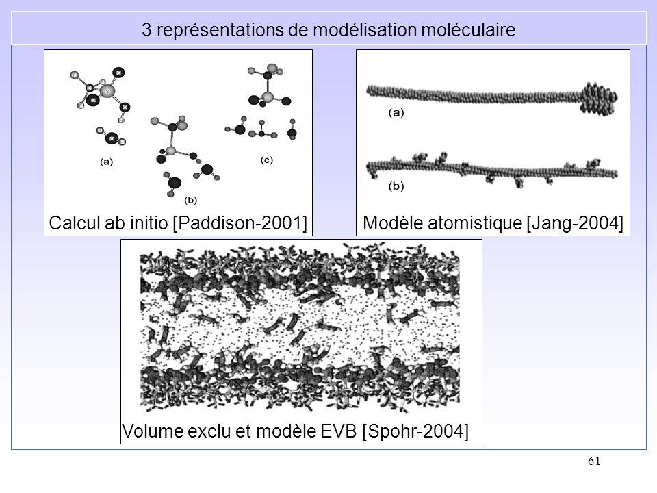 3 représentations de modélisation moléculaire