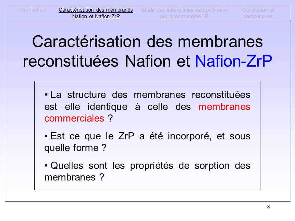 Caractérisation des membranes reconstituées Nafion et Nafion-ZrP