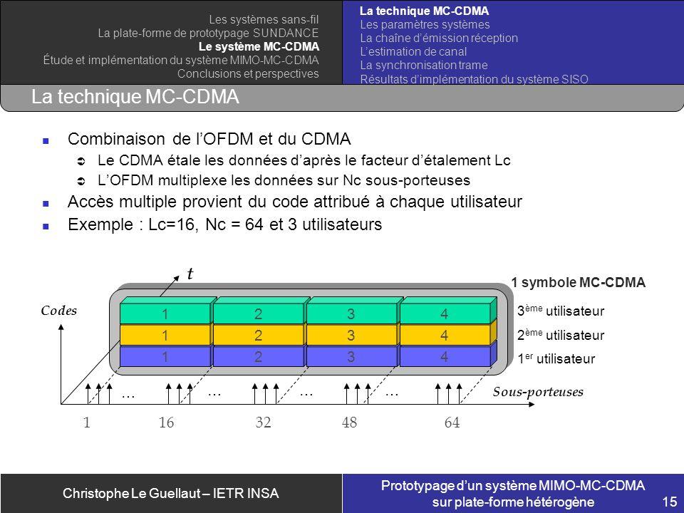 La technique MC-CDMA Combinaison de l'OFDM et du CDMA