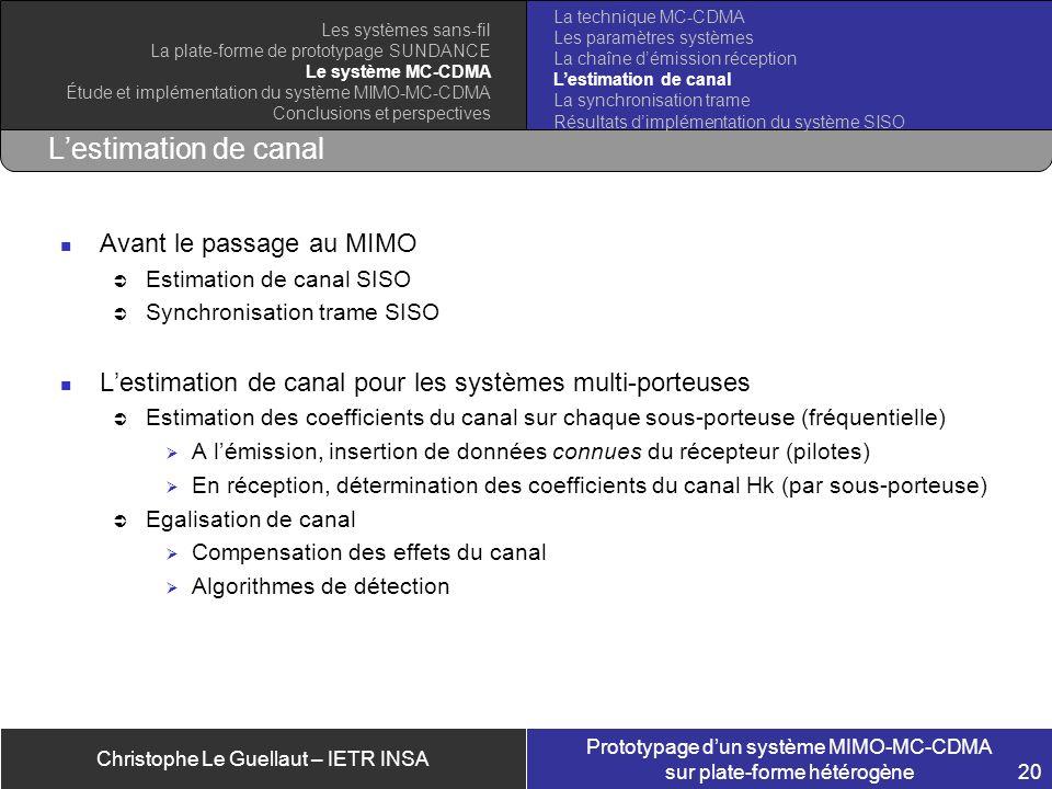 L'estimation de canal Avant le passage au MIMO