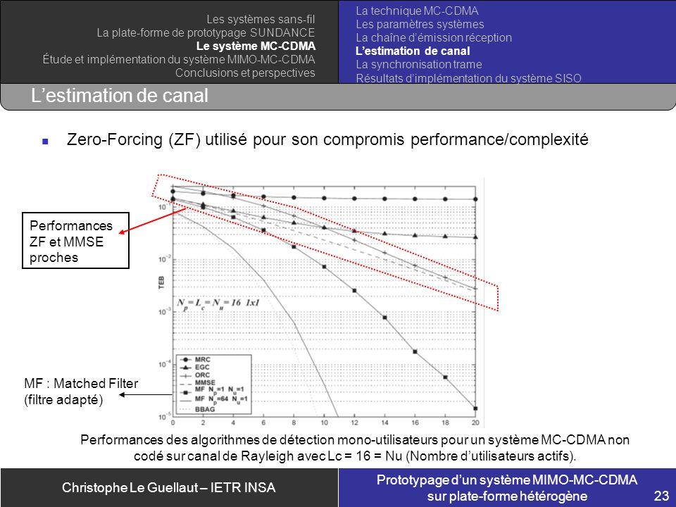 La technique MC-CDMA Les paramètres systèmes. La chaîne d'émission réception. L'estimation de canal.